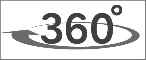 360°画像